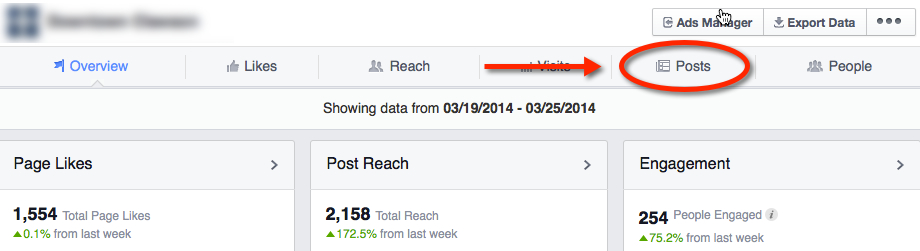 best time to post on facebook - posts